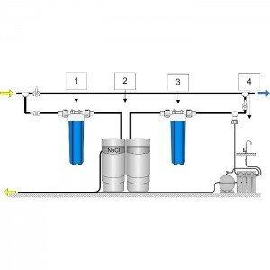 Умягчитель Аквафор WaterMax APQ + Гросс 2 шт. + ОСМО-Кристалл 50 исп.4 + Соль 2 мешка