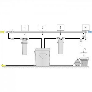 Умягчитель Аквафор WaterBoss 900 + Викинг 2 шт. + ОСМО-Кристалл 50 исп.4 + Соль 2 мешка