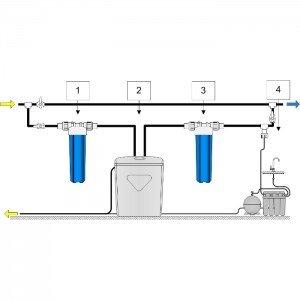 Умягчитель Аквафор Pro 180 + Гросс 2 шт. + ОСМО-Кристалл 50 исп.4 + Соль 2 мешка